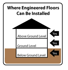 FloorInstall_Engineered